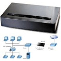 Planet BM-525 Router/Bandwith manager